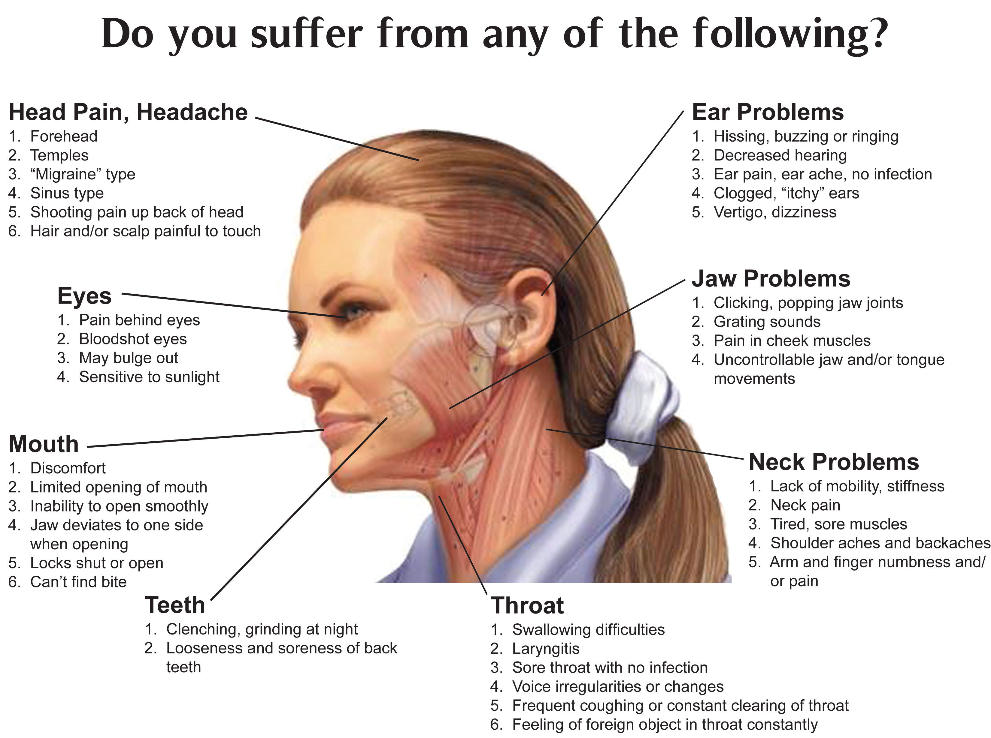 Facial and head pain